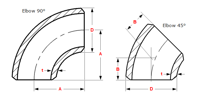 butt weld elbow45-90 degree